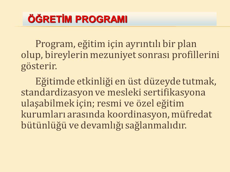 ÖĞRETİM PROGRAMI Program, eğitim için ayrıntılı bir plan olup, bireylerin mezuniyet sonrası profillerini gösterir.