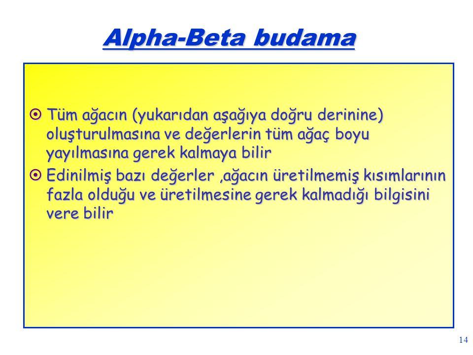 Alpha-Beta budama Tüm ağacın (yukarıdan aşağıya doğru derinine) oluşturulmasına ve değerlerin tüm ağaç boyu yayılmasına gerek kalmaya bilir.