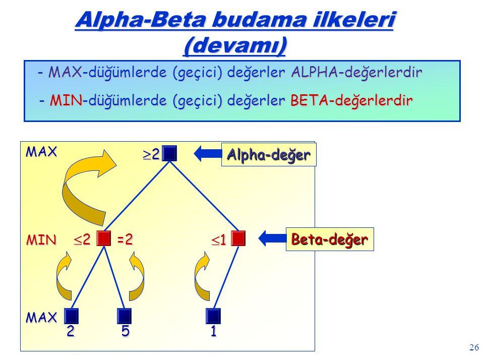 Alpha-Beta budama ilkeleri (devamı)