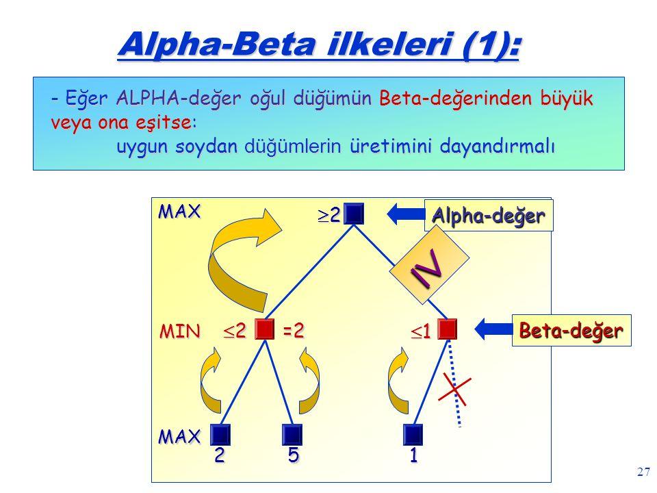 Alpha-Beta ilkeleri (1):