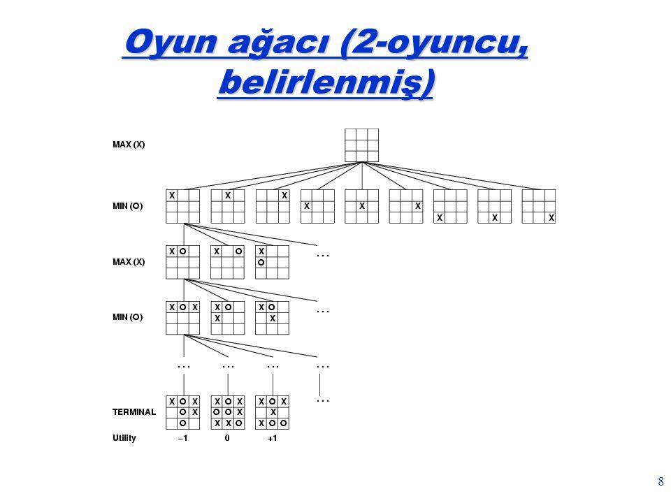 Oyun ağacı (2-oyuncu, belirlenmiş)