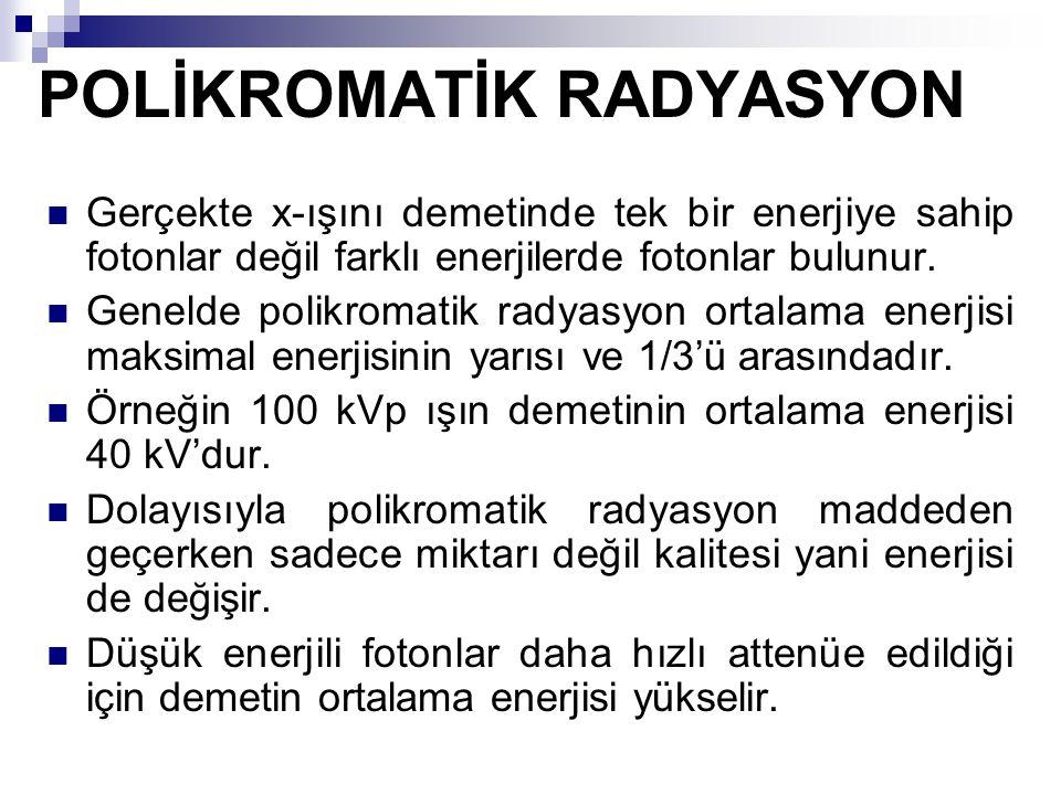 POLİKROMATİK RADYASYON