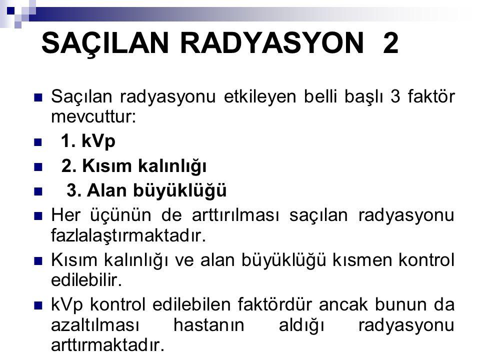 SAÇILAN RADYASYON 2 Saçılan radyasyonu etkileyen belli başlı 3 faktör mevcuttur: 1. kVp. 2. Kısım kalınlığı.