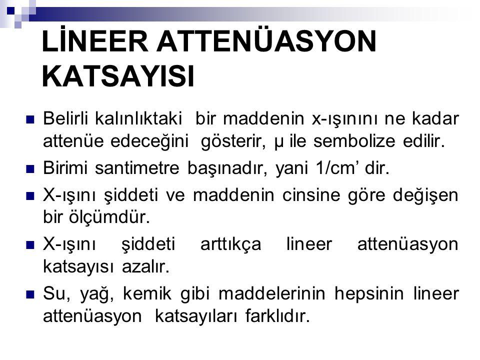 LİNEER ATTENÜASYON KATSAYISI