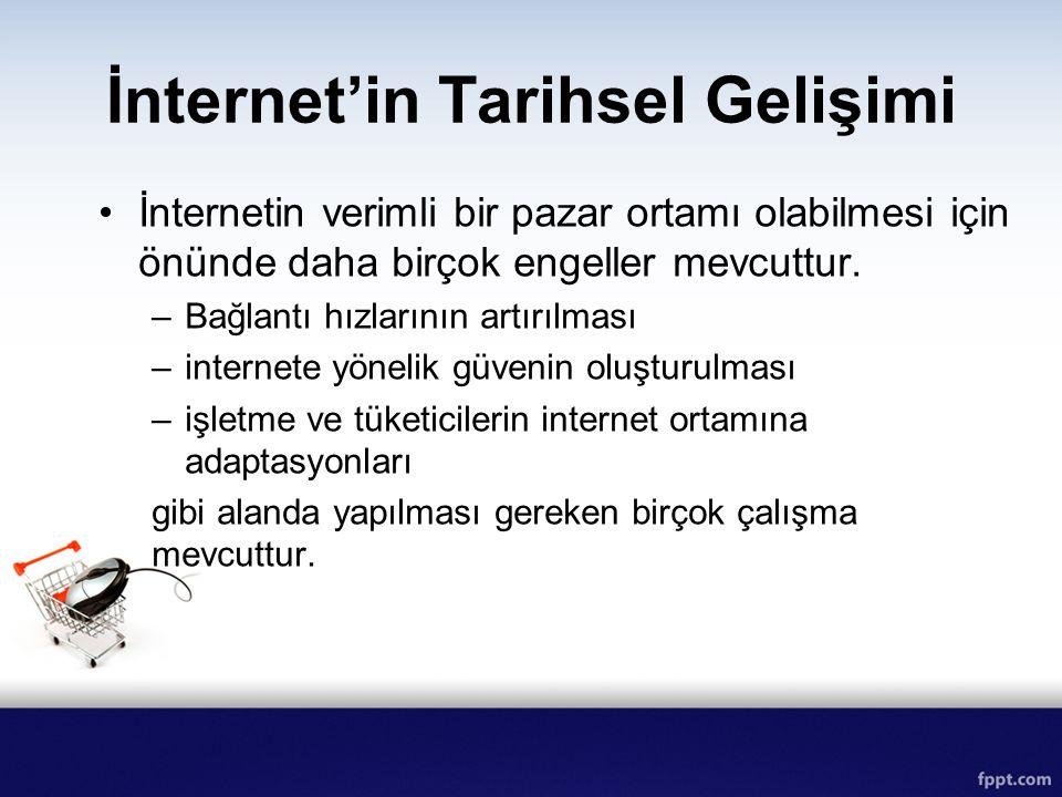 İnternet'in Tarihsel Gelişimi