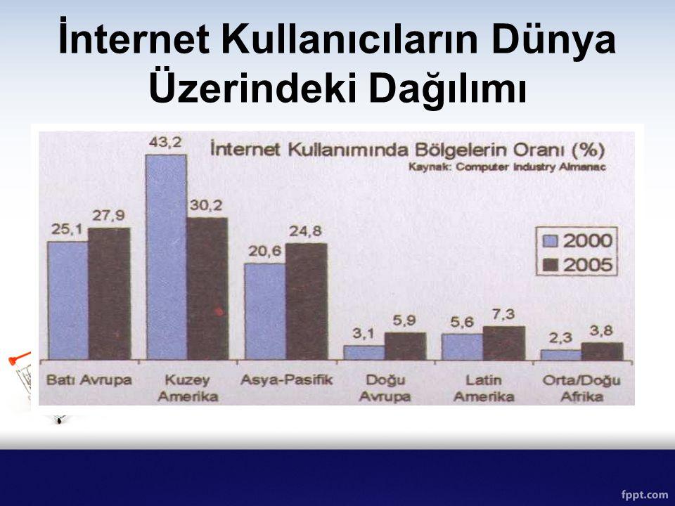 İnternet Kullanıcıların Dünya Üzerindeki Dağılımı