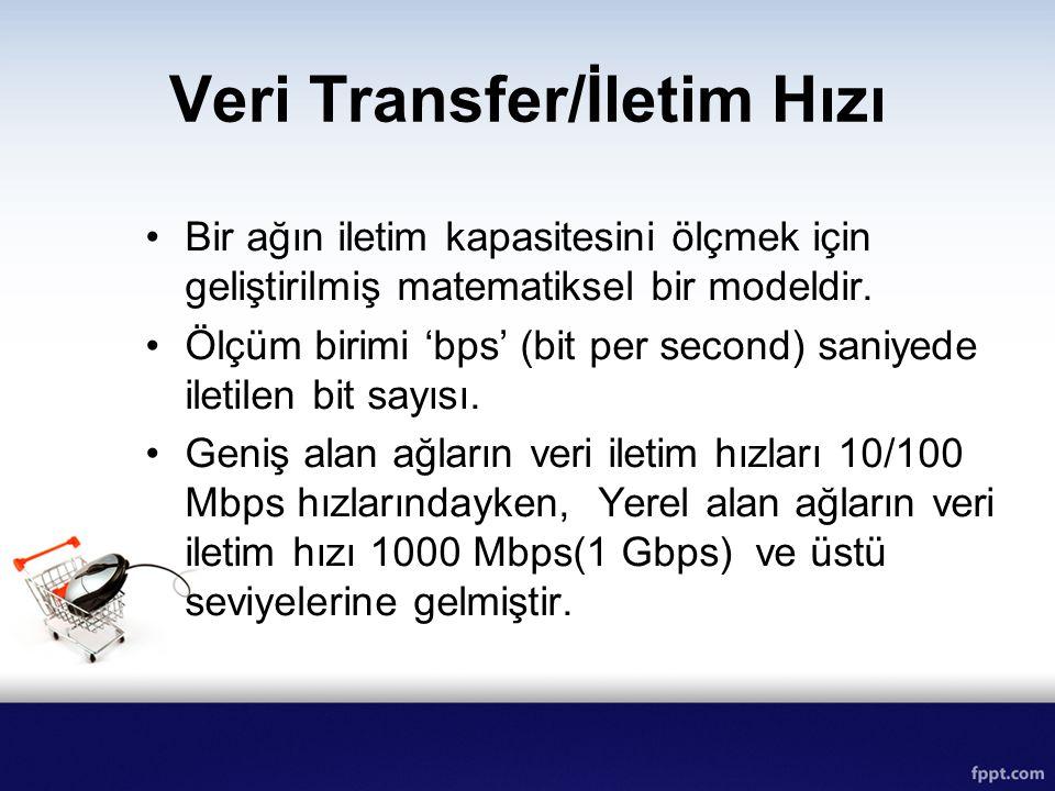 Veri Transfer/İletim Hızı