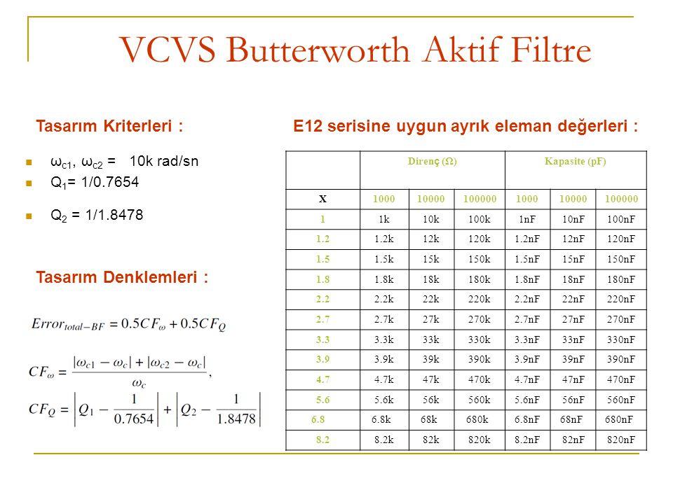 VCVS Butterworth Aktif Filtre