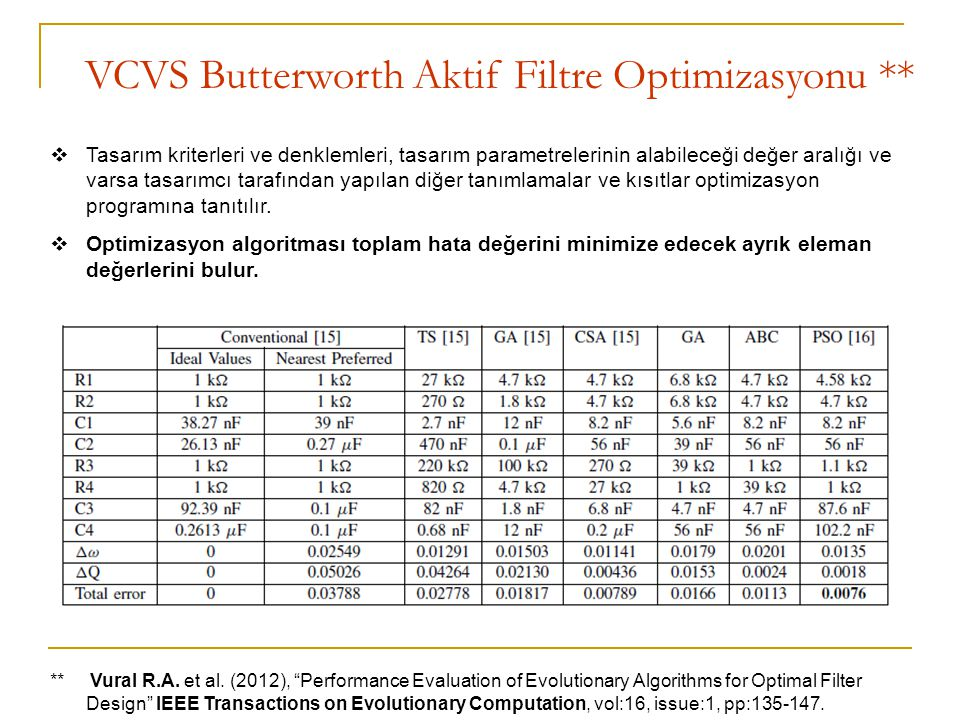 VCVS Butterworth Aktif Filtre Optimizasyonu **