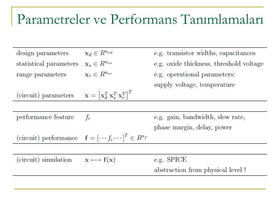Parametreler ve Performans Tanımlamaları