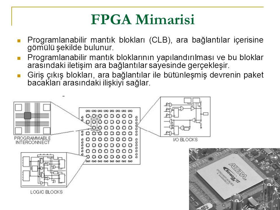 FPGA Mimarisi Programlanabilir mantık blokları (CLB), ara bağlantılar içerisine gömülü şekilde bulunur.