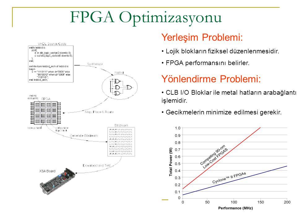 FPGA Optimizasyonu Yerleşim Problemi: Yönlendirme Problemi: