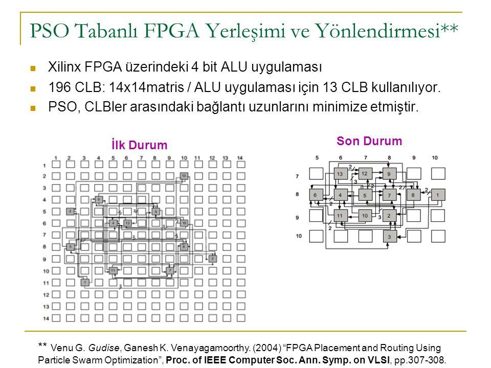 PSO Tabanlı FPGA Yerleşimi ve Yönlendirmesi**