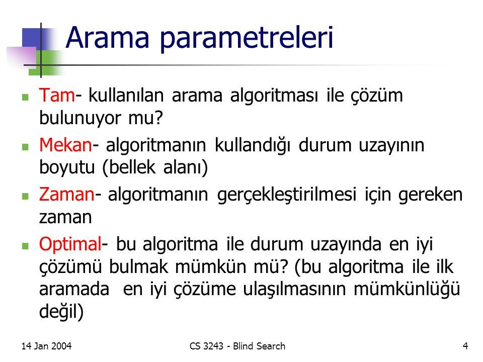 Arama parametreleri Tam- kullanılan arama algoritması ile çözüm bulunuyor mu Mekan- algoritmanın kullandığı durum uzayının boyutu (bellek alanı)