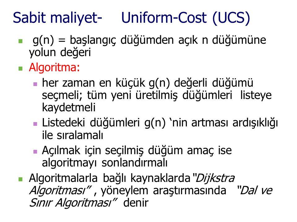 Sabit maliyet- Uniform-Cost (UCS)