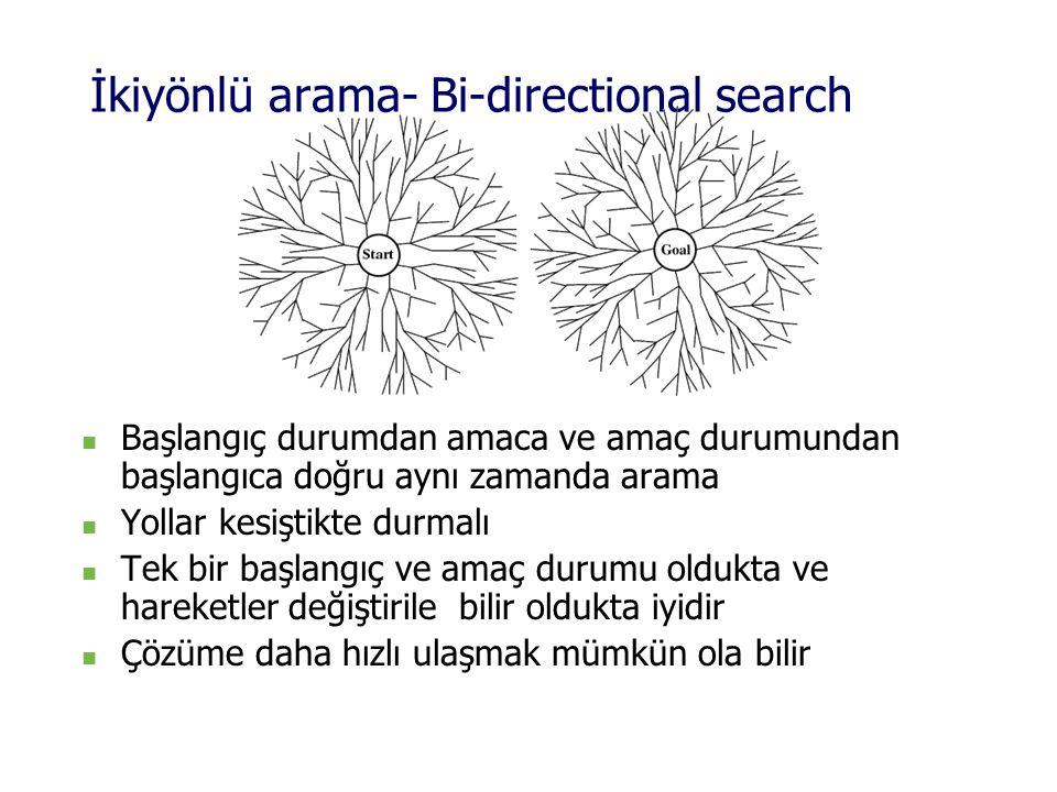 İkiyönlü arama- Bi-directional search
