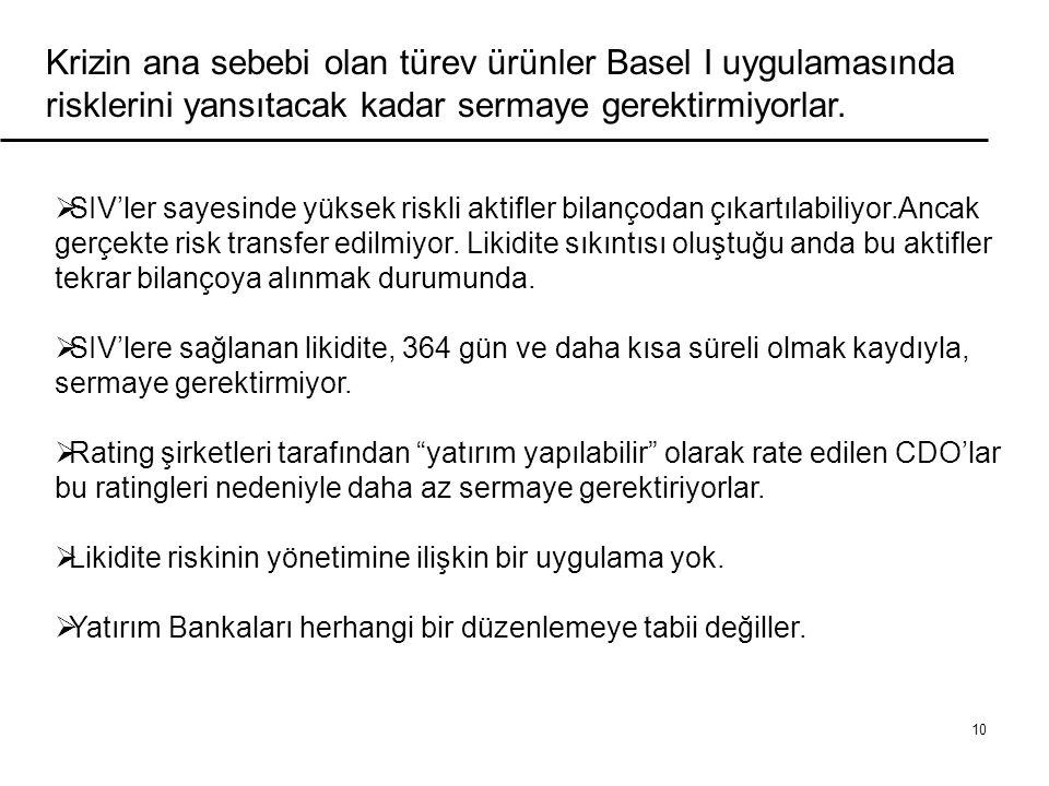 Basel Komite yapacağı yeni düzenlemeler konusunda Nisan 2008'de açıklama yaptı.