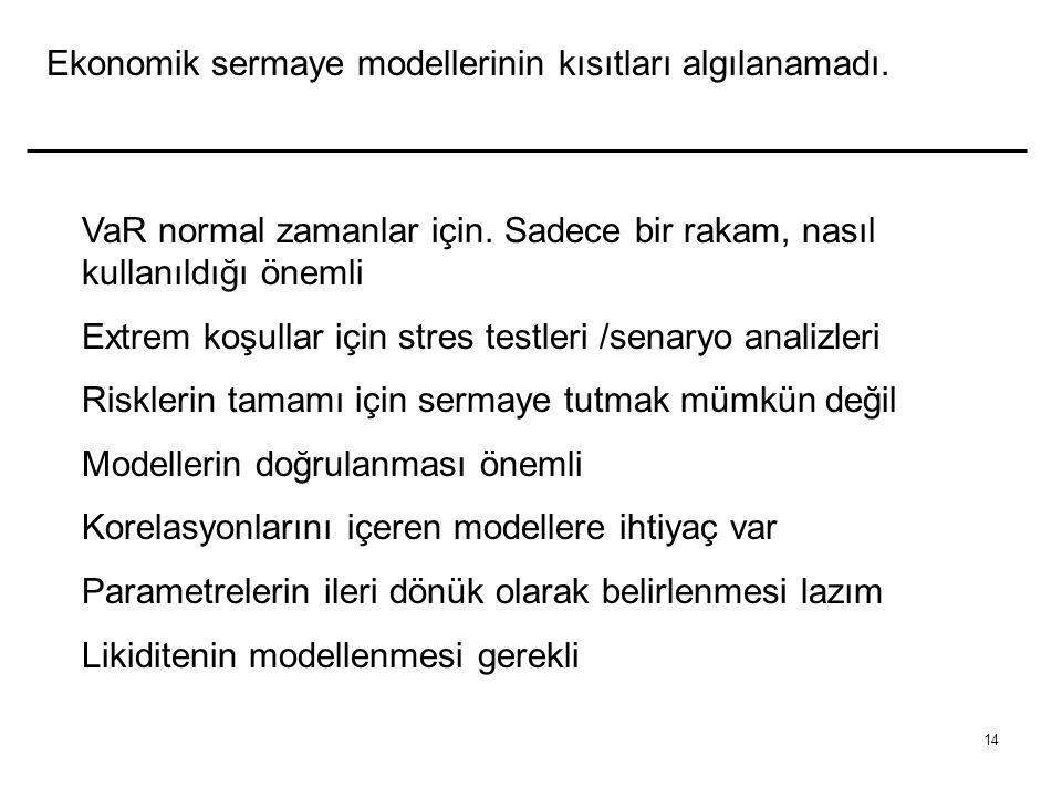 Türkiye'de Karmaşık ürünler yok. Subprime konut kredileri yok. Sendikasyon yenilemelerinde daha yüksek faiz.