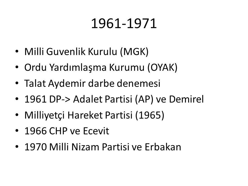 1961-1971 Milli Guvenlik Kurulu (MGK) Ordu Yardımlaşma Kurumu (OYAK)