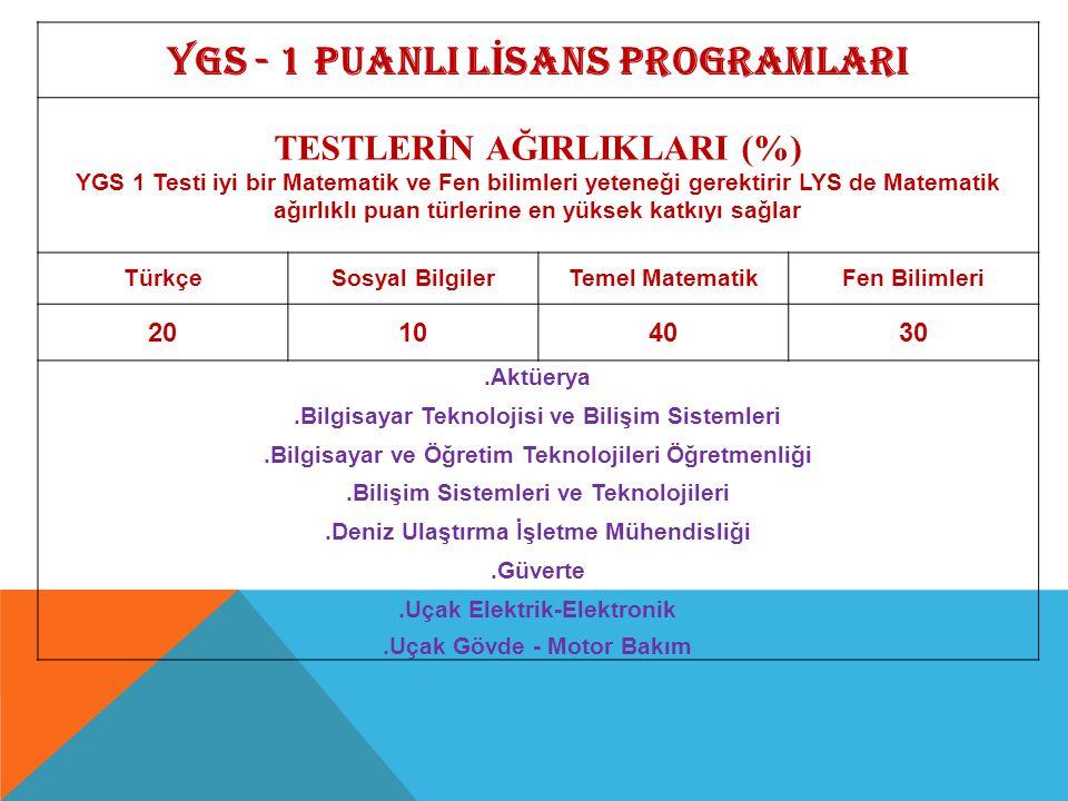 YGS - 1 PUANLI LİSANS PROGRAMLARI