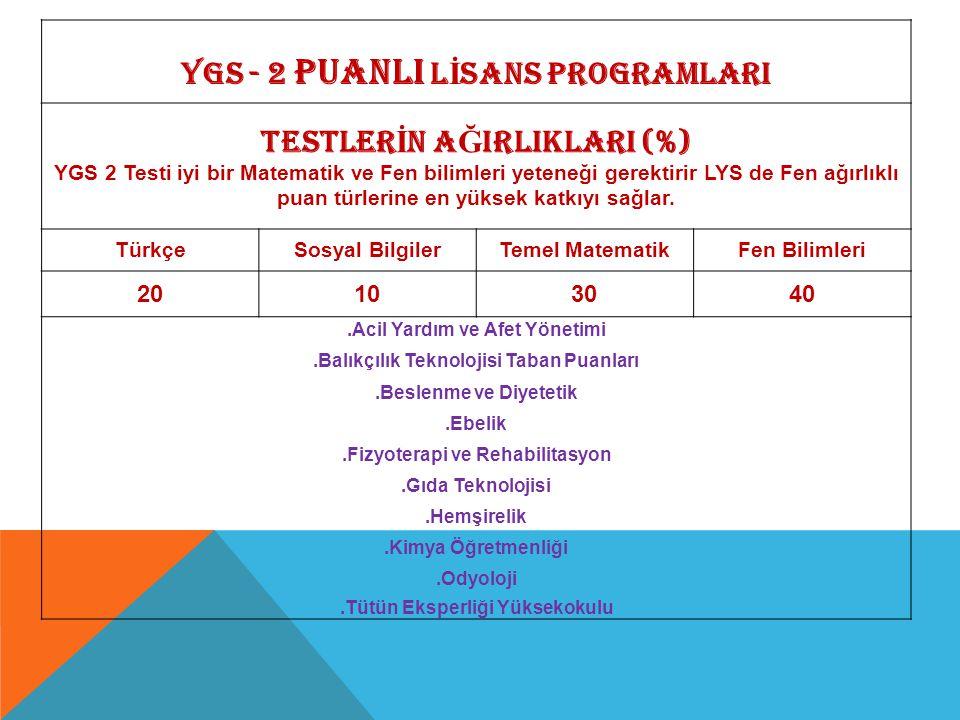 YGS - 2 PUANLI LİSANS PROGRAMLARI
