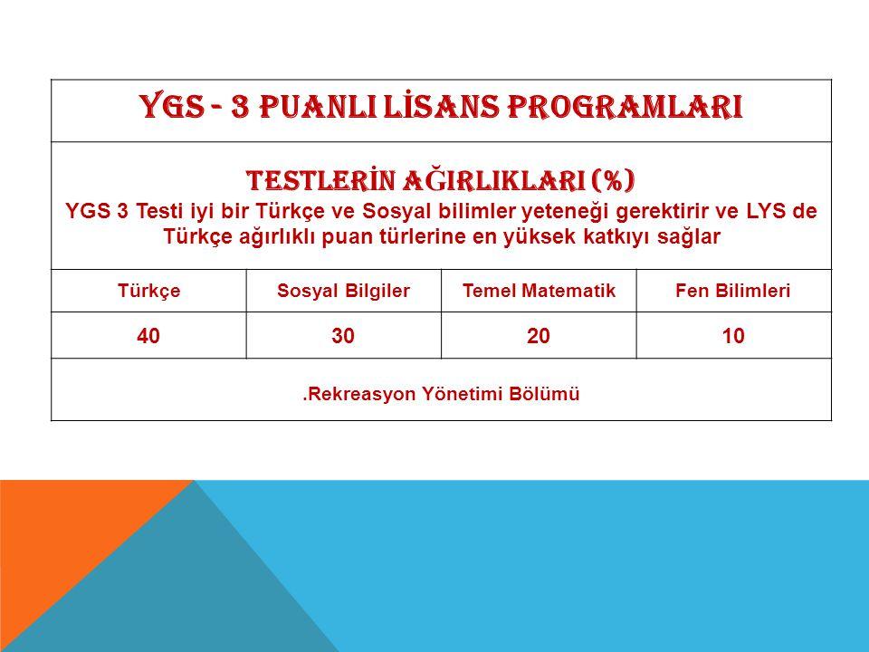YGS - 3 PUANLI LİSANS PROGRAMLARI .Rekreasyon Yönetimi Bölümü
