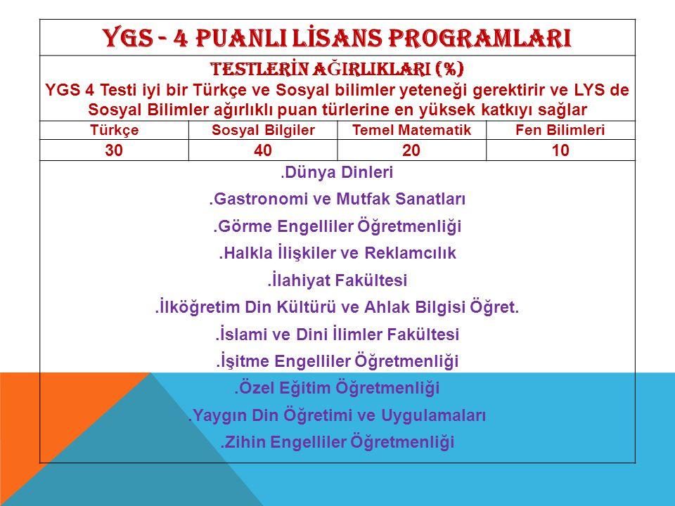 YGS - 4 PUANLI LİSANS PROGRAMLARI