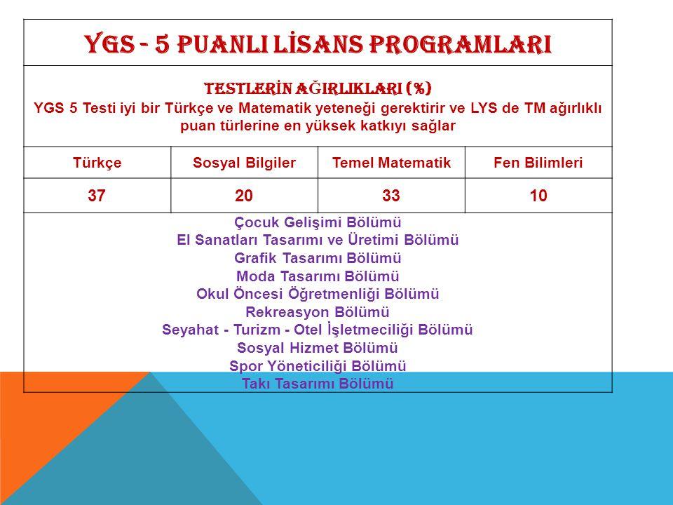 YGS - 5 PUANLI LİSANS PROGRAMLARI