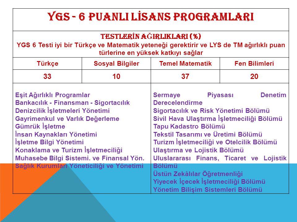 YGS - 6 PUANLI LİSANS PROGRAMLARI