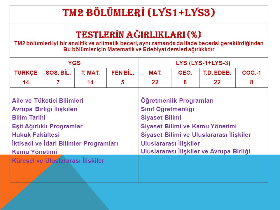 TM2 BÖLÜMLERİ (LYS1+LYS3)