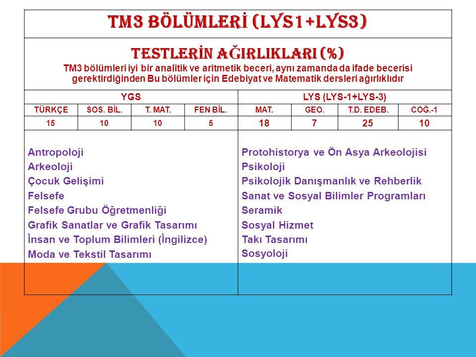 TM3 BÖLÜMLERİ (LYS1+LYS3)