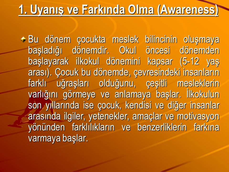 1. Uyanış ve Farkında Olma (Awareness)