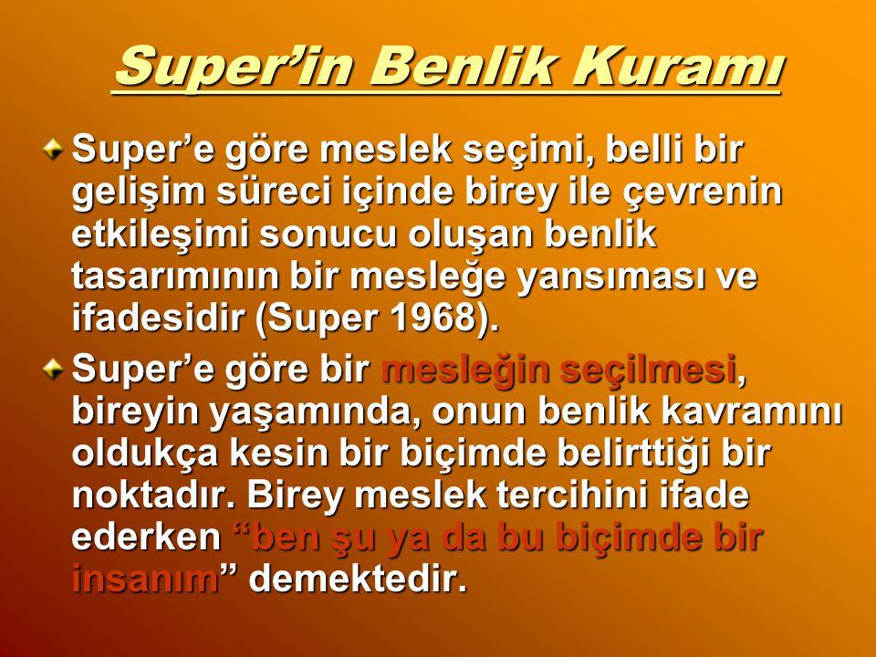 Super'in Benlik Kuramı