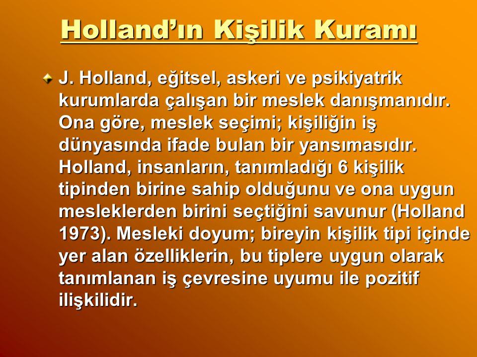 Holland'ın Kişilik Kuramı
