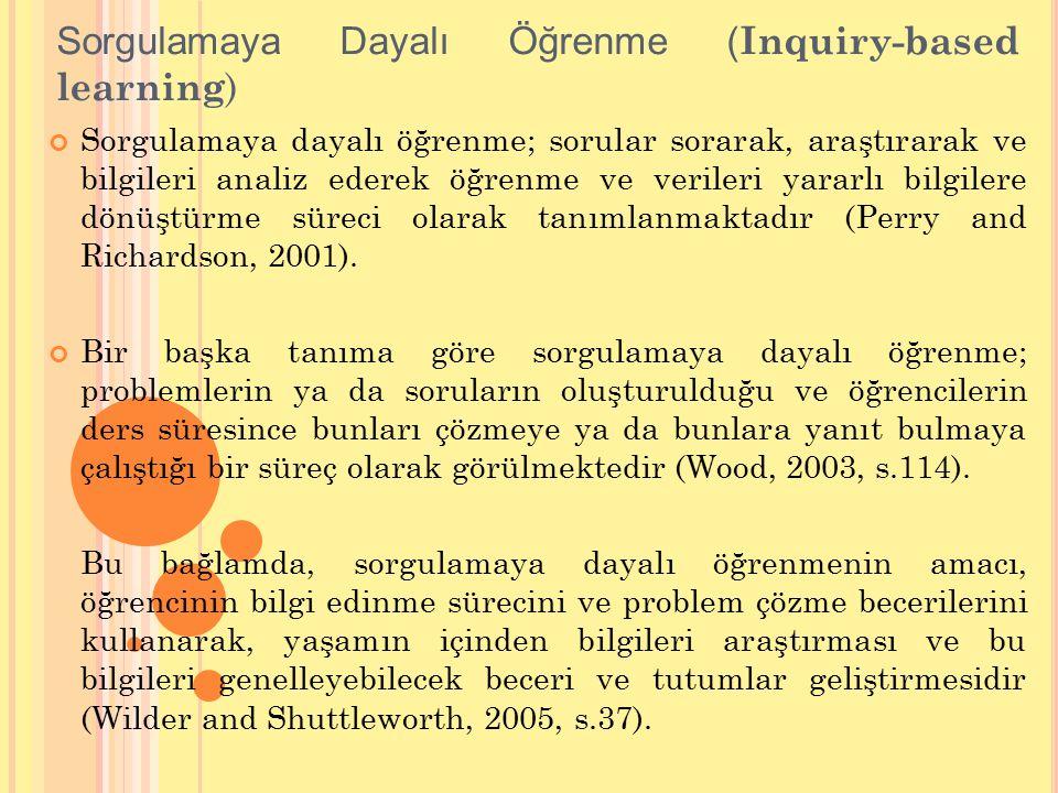Sorgulamaya Dayalı Öğrenme (Inquiry-based learning)