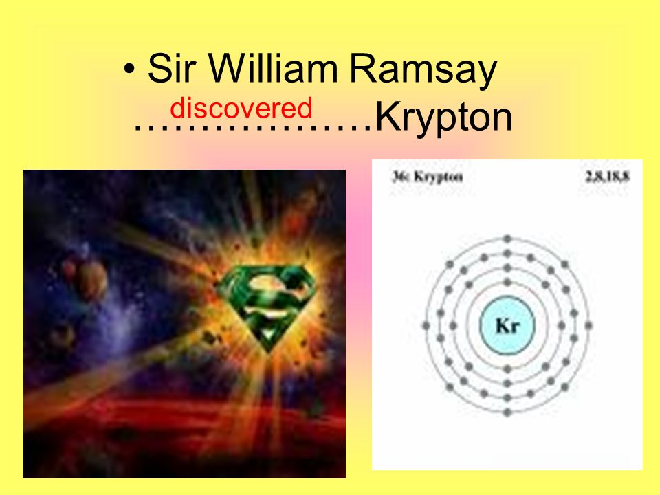 Sir William Ramsay ………………Krypton