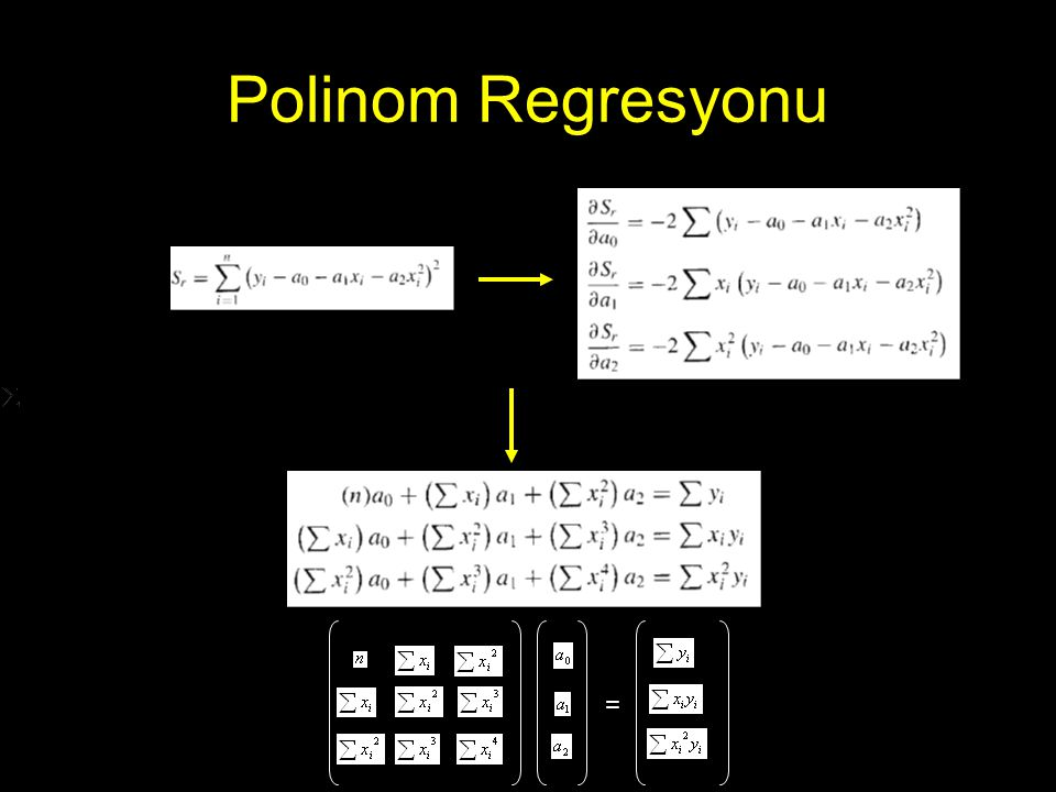Polinom Regresyonu =