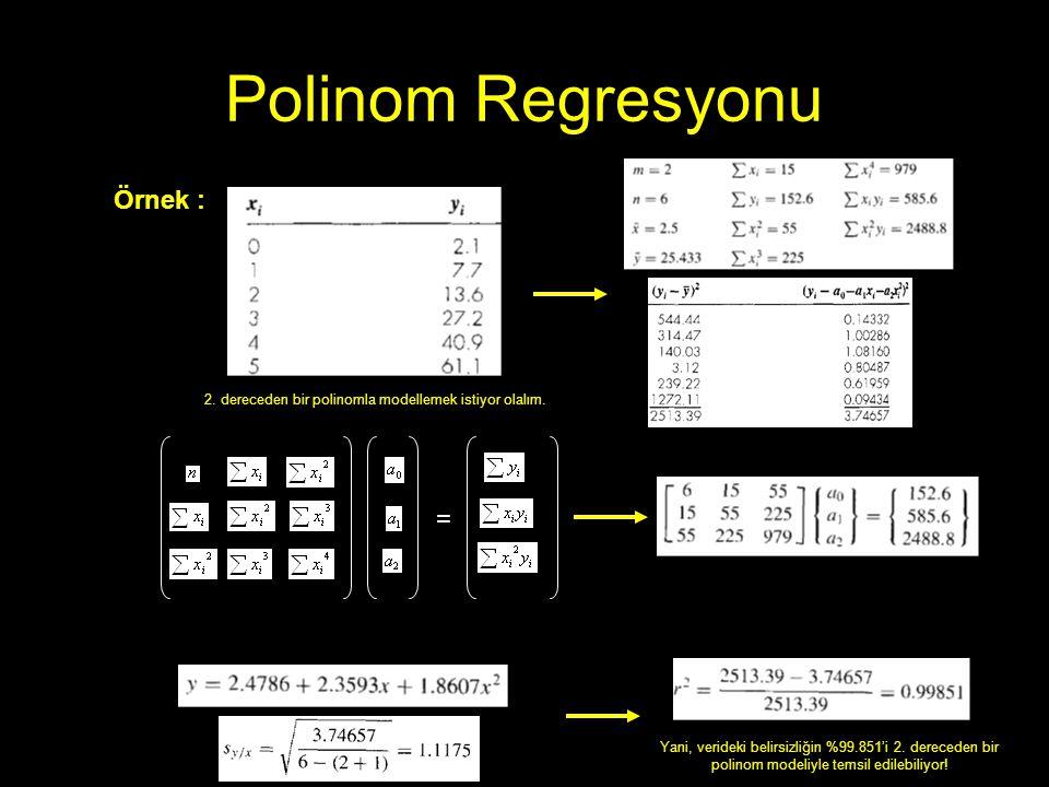 Polinom Regresyonu Örnek : =
