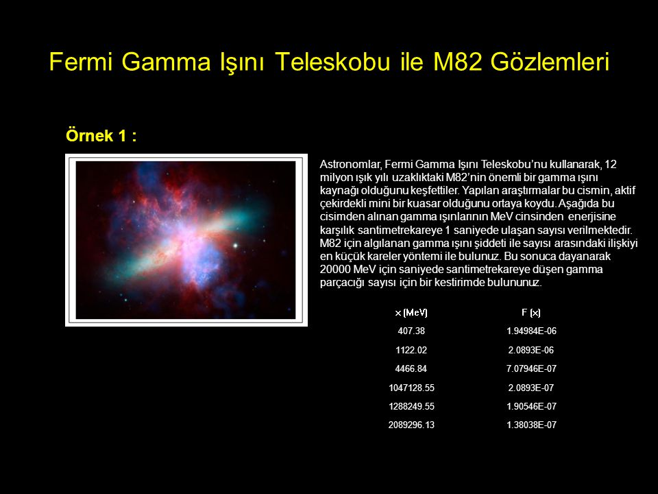 Fermi Gamma Işını Teleskobu ile M82 Gözlemleri