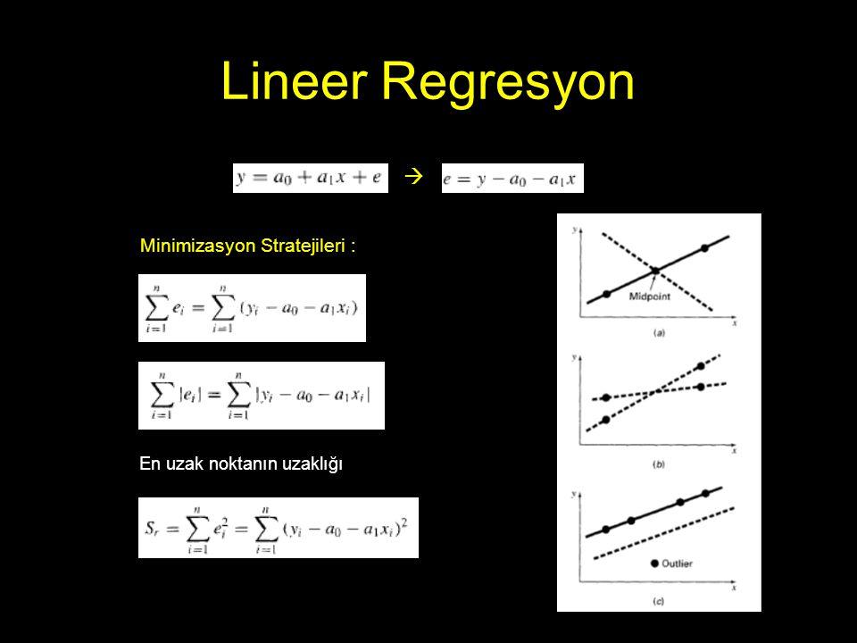 Lineer Regresyon  Minimizasyon Stratejileri :