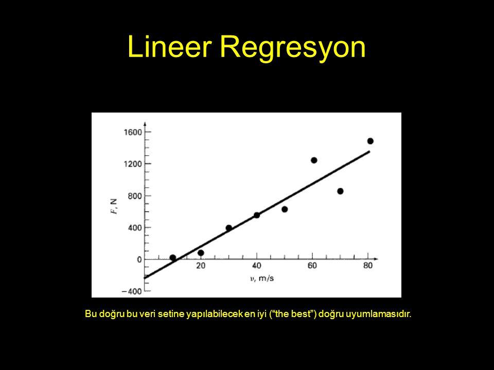 Lineer Regresyon Bu doğru bu veri setine yapılabilecek en iyi ( the best ) doğru uyumlamasıdır.