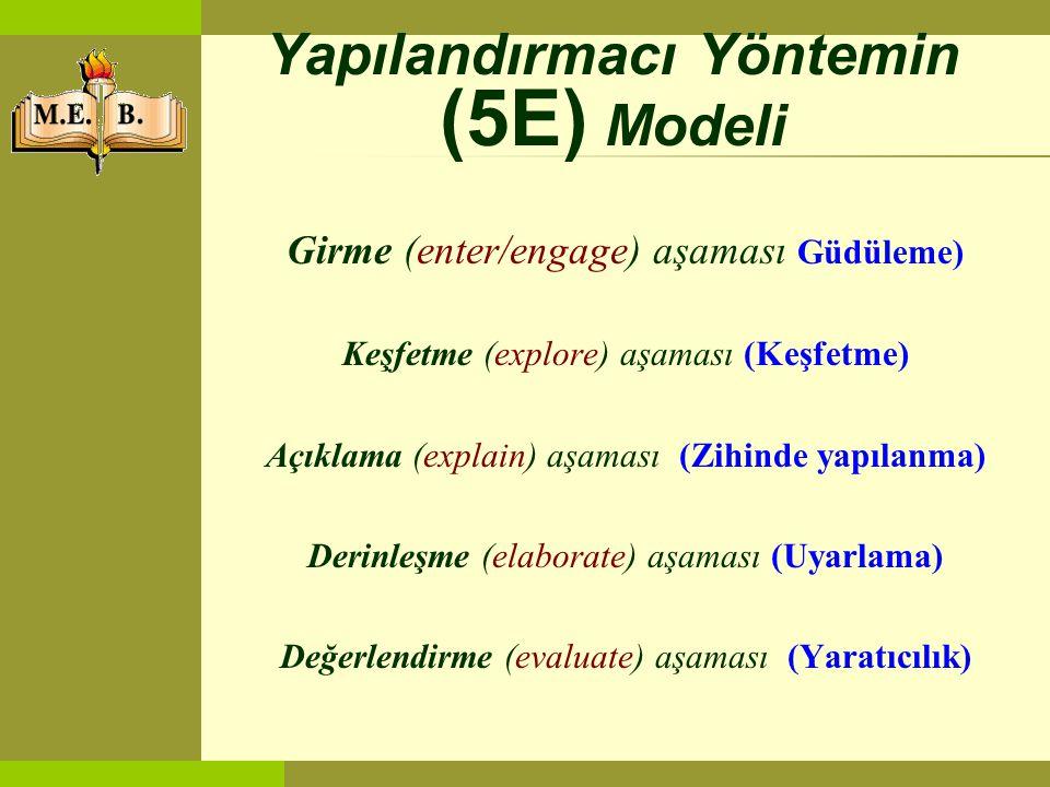 Yapılandırmacı Yöntemin (5E) Modeli
