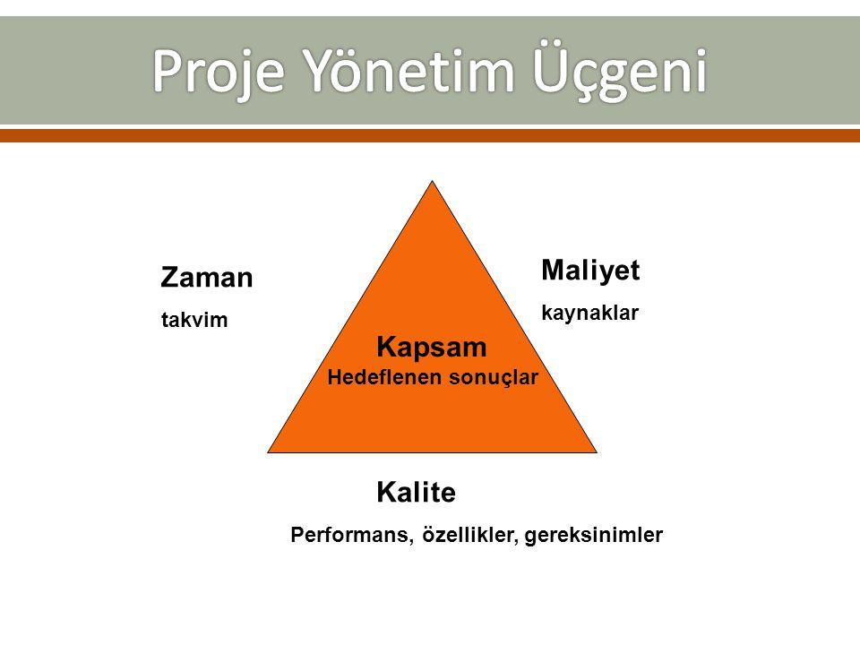 Proje Yönetim Üçgeni Maliyet Zaman Kapsam kaynaklar takvim