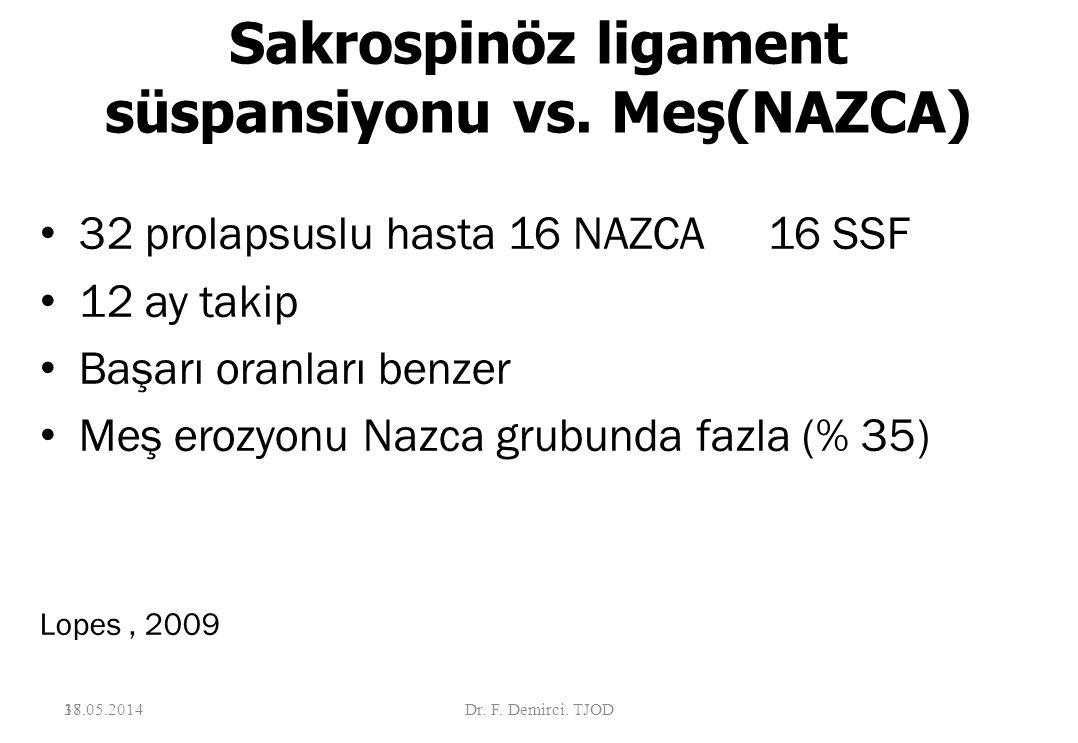 Sakrospinöz Ligament Fiksasyonu vs. İnfrakoksigeal Süspansiyon