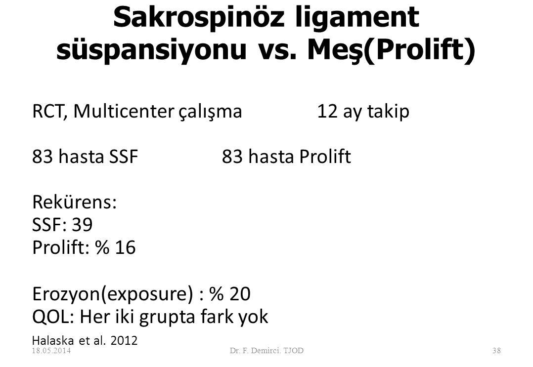 Sakrospinöz ligament süspansiyonu vs. Meş(NAZCA)