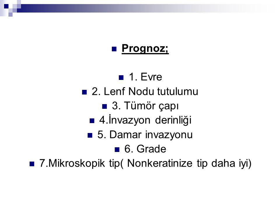 7.Mikroskopik tip( Nonkeratinize tip daha iyi)