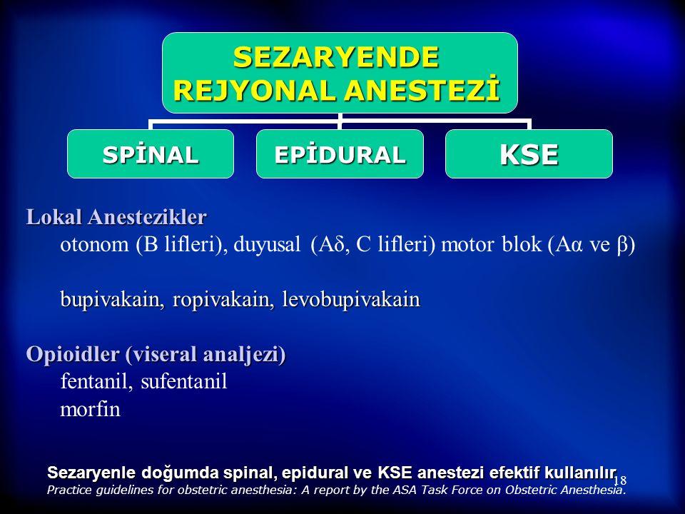 otonom (B lifleri), duyusal (Aδ, C lifleri) motor blok (Aα ve β)