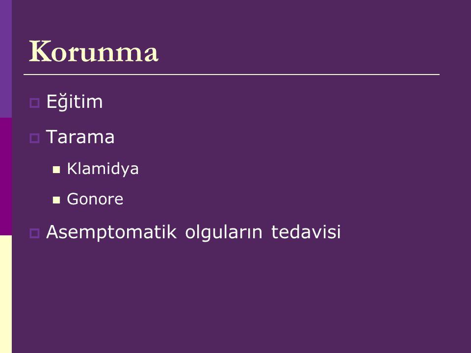 Korunma Eğitim Tarama Klamidya Gonore Asemptomatik olguların tedavisi