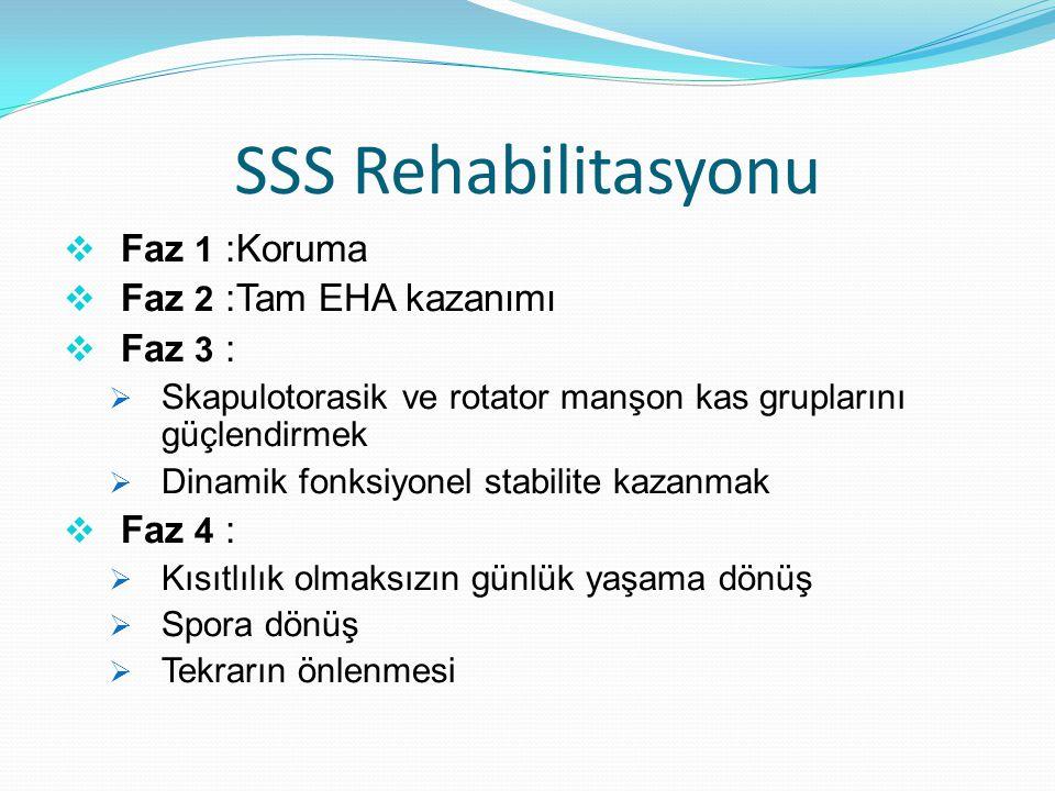 SSS Rehabilitasyonu Faz 1 :Koruma Faz 2 :Tam EHA kazanımı Faz 3 :