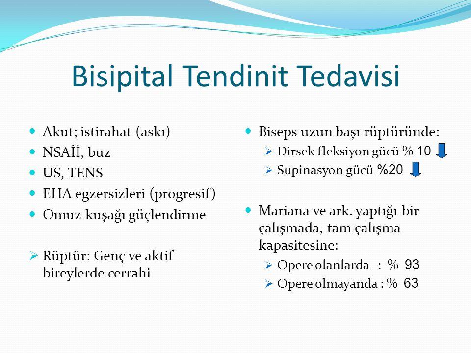 Bisipital Tendinit Tedavisi